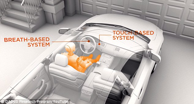 Image courtesy of the NHTSA.
